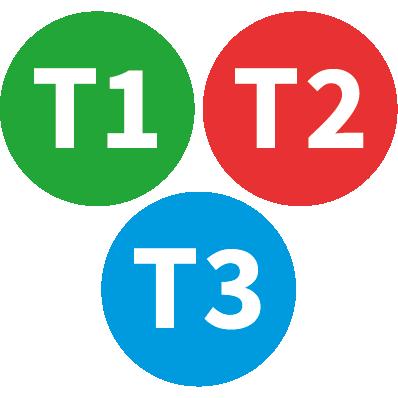 T1-T2-T3